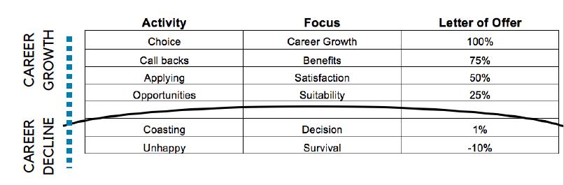 janine-marin-leadership-model